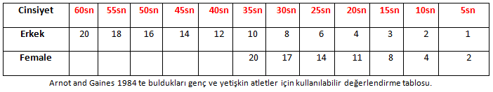 stork chart2